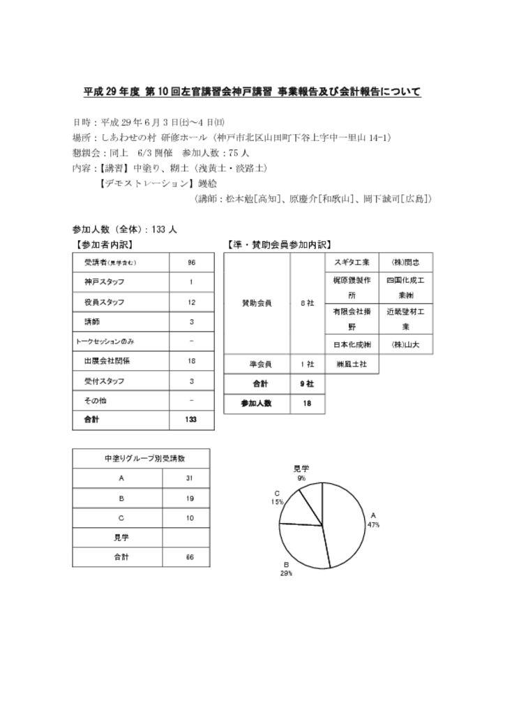 H29年度神戸講習報告書のサムネイル